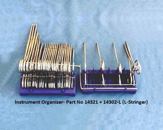 Instrument Counting Organizational Systems